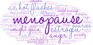menopause symptoms word map